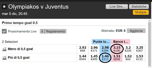 come funziona il Cross matching betfair exchange