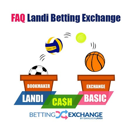 Domande Frequenti (FAQ) Landi Cash Basic