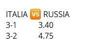 Italia Russia pronostico pallavolo