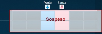 Mercato sospeso o suspended nel Betting Exchange