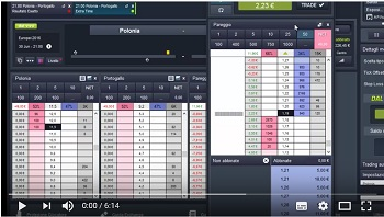video scalping betting exchange betfair italia