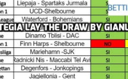 Lay the Draw by Gianluca Landi strategy signals