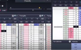 scalping betting exchange
